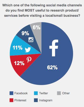 social-marketing-campaigns