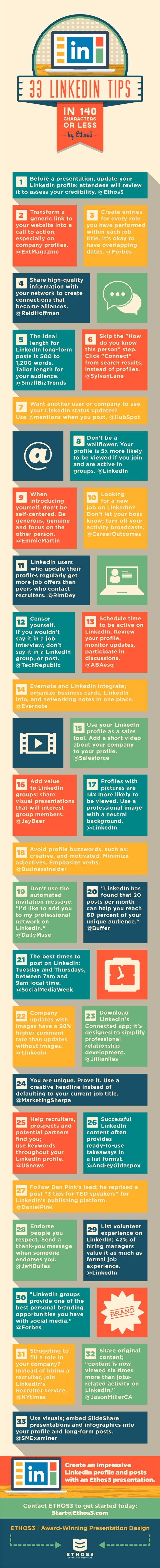 tips-for-linkedin