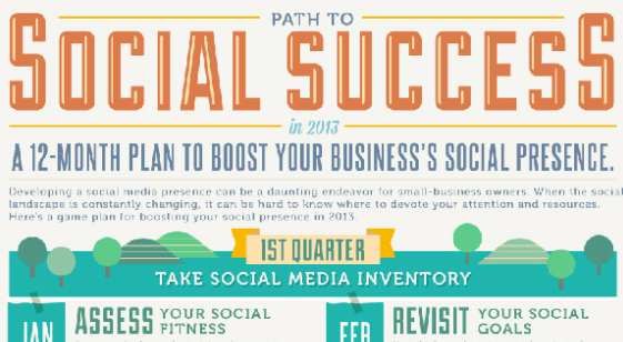 12 Month Plan For Boosting Your Social Media Presence [Infographic]