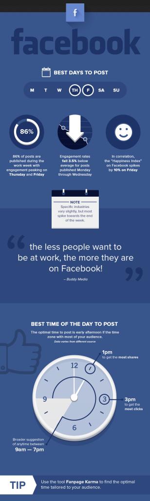 facebook-post-ideas