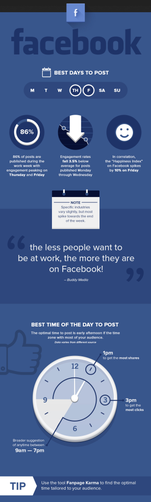 facebook-post-ideas