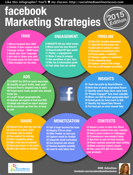 marketing-strategy-examples