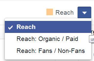 reach insights