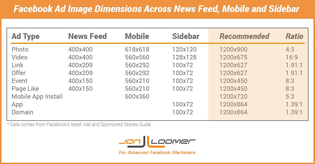 facebook advertising ad dimensions 2