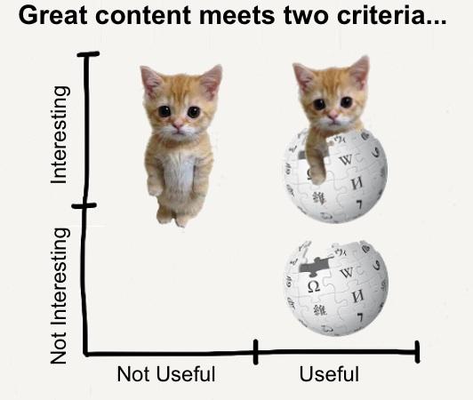 great content facebook