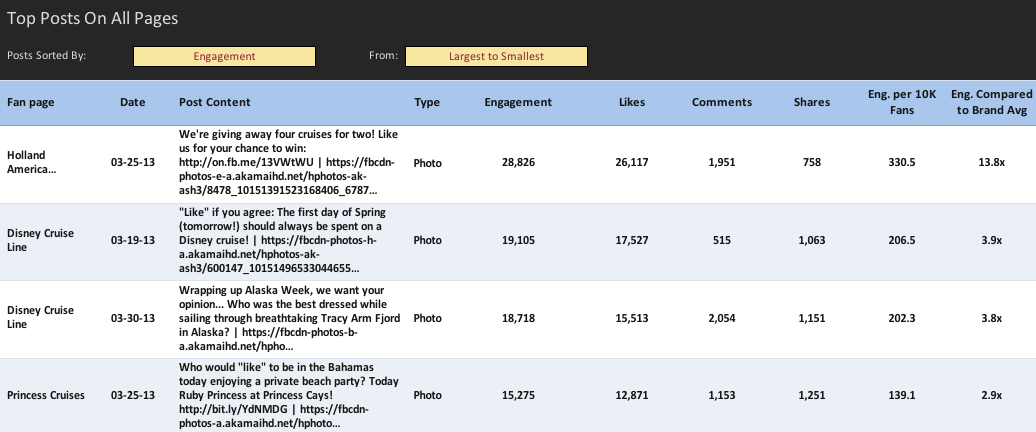 Website Competitor Analysis Template. 6 facebook reporting tools ...