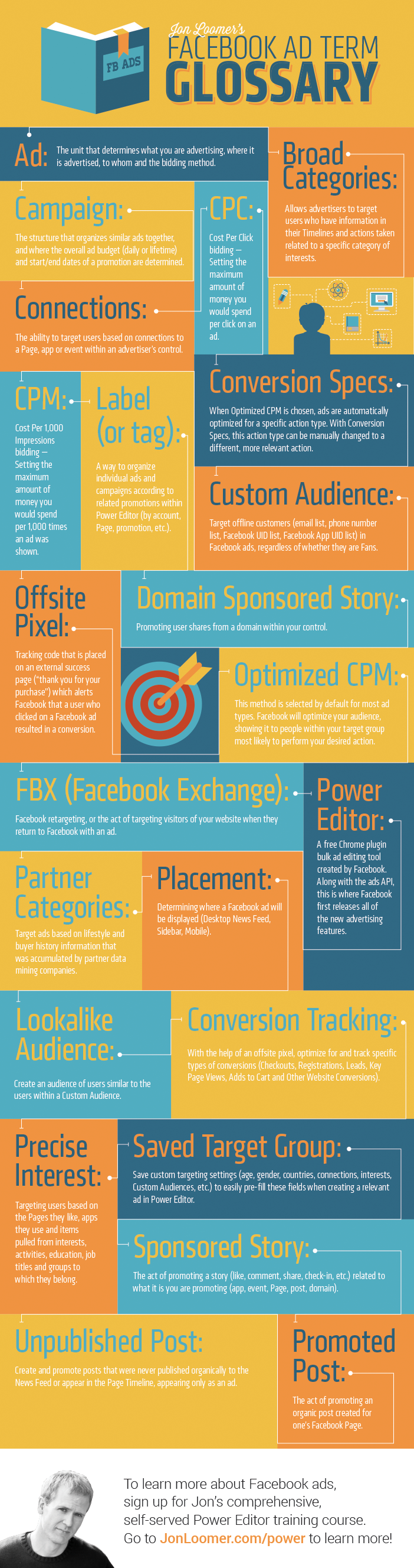 facebook ads glossary jonloomer infographic Facebook Ads Glossary: Reference of All Important Terms [Infographic]
