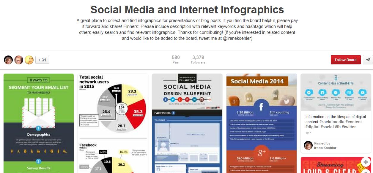 irenekoehler_social-media-and-internet-infographics