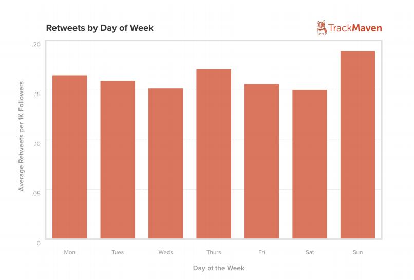social-media-metrics