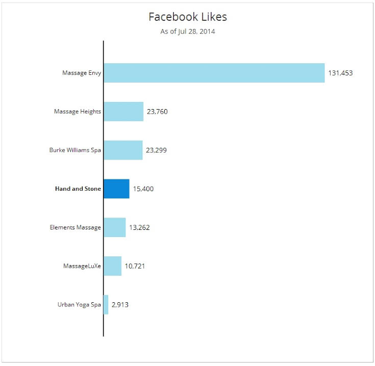 how-to-brand-your-business-on-facebook