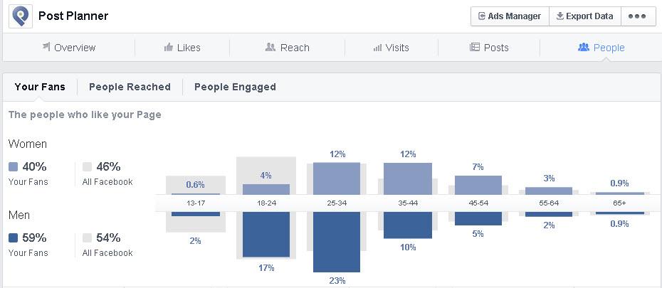 facebook-marketing-tips