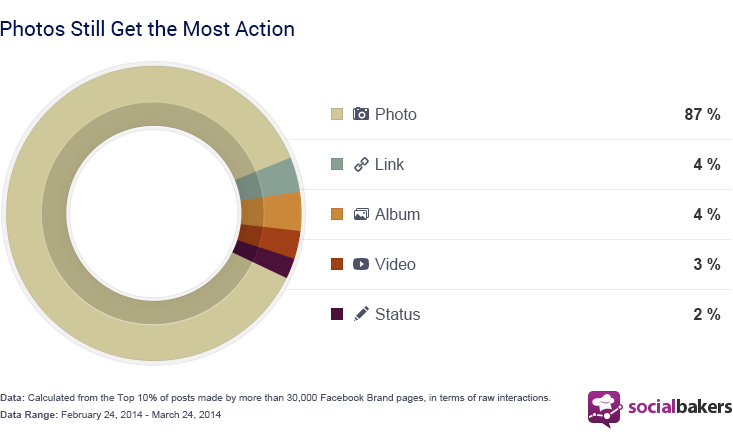 facebook-best-practices