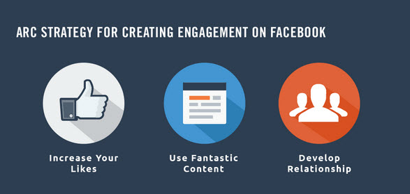 increase-facebook-engagement