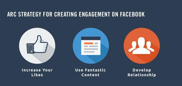 increase-facebook-engagement