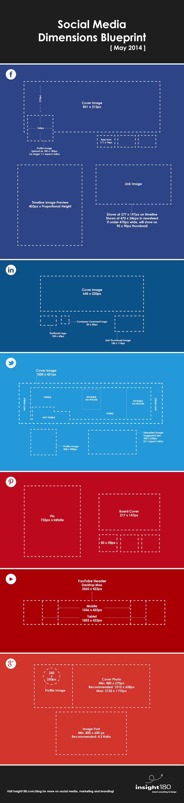 social-media-image-dimensions