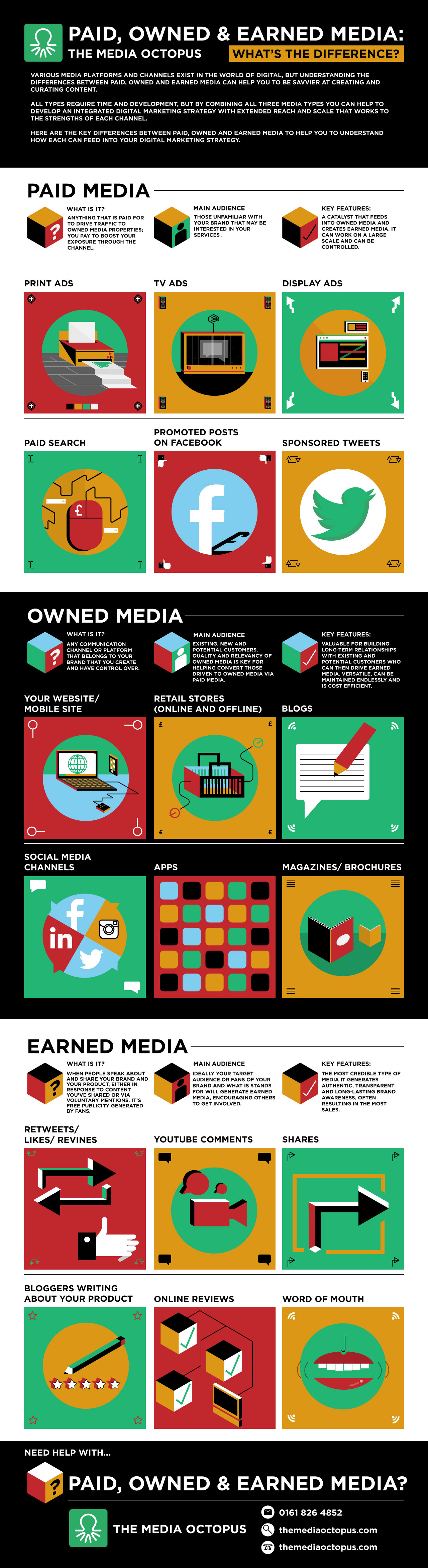 earned-media