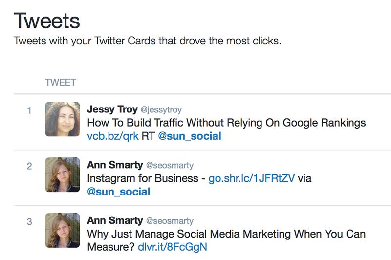 Twitter card analytics