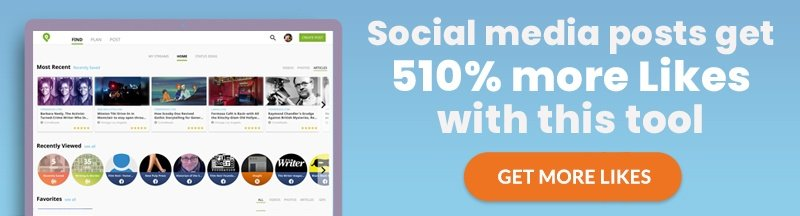 Social media posts get 510% more Likes with this tool