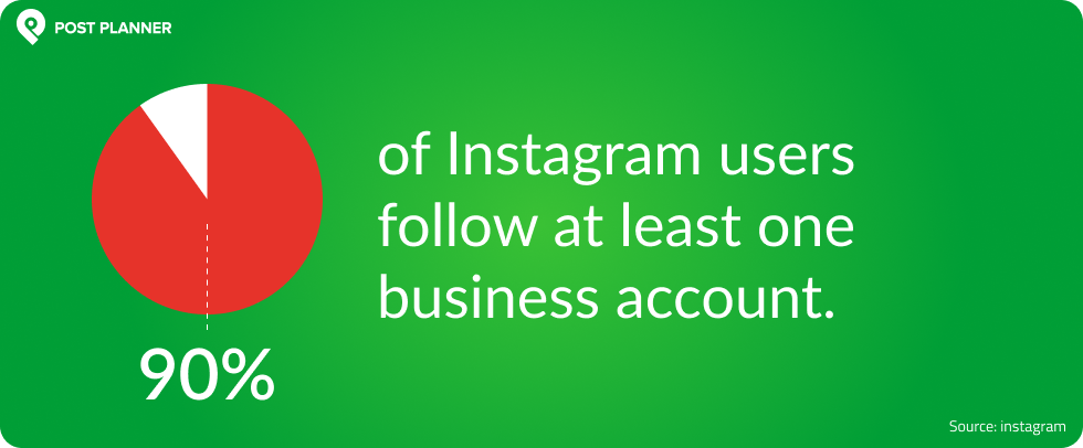 2_How_to_Set_Up_an_Instagram_Business_Account_&_How_to_Use_Instagram_(3)