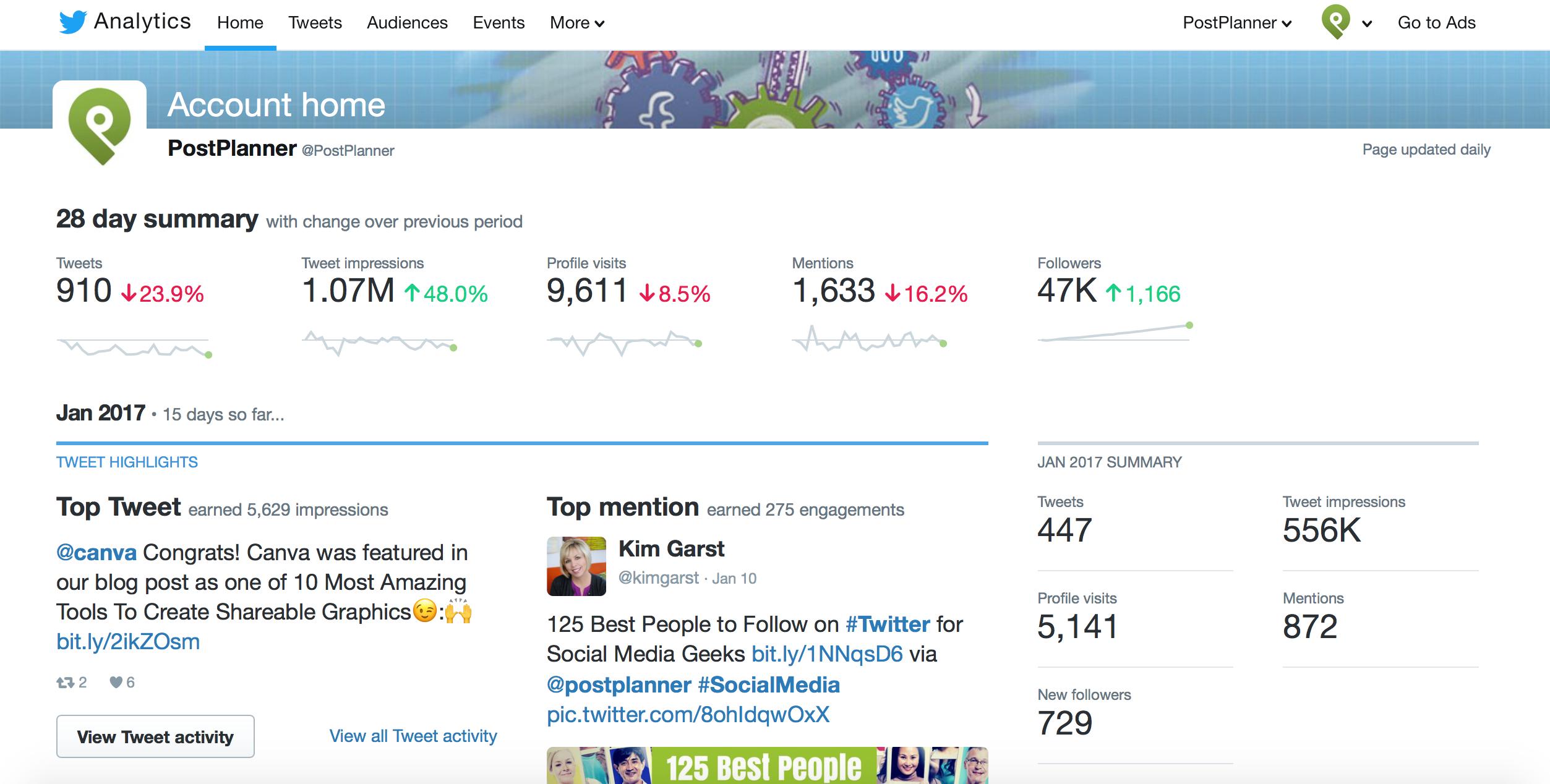 Analyze Twitter Data 6.png
