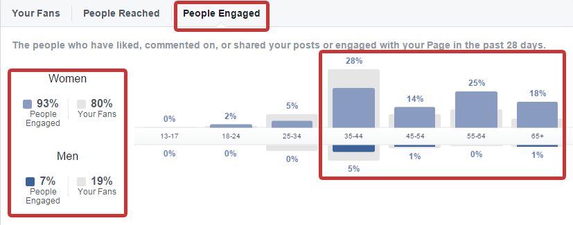 attract-the-right-facebook-fans-for-small-business