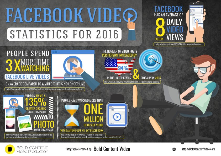 Facebook_Live_Stream_Statistics_For_2016.jpg