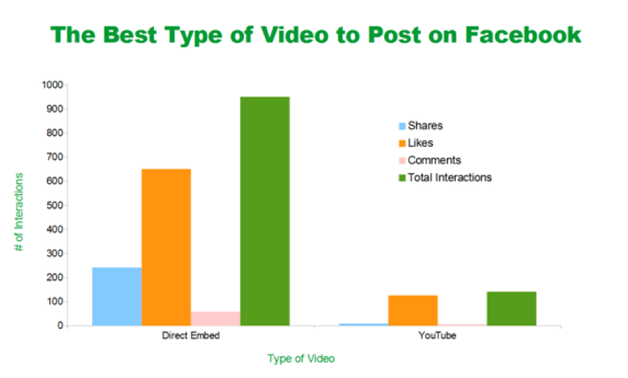How_to_Increase_Facebook_Content_Shareability_in_7_Easy_Steps-4.png