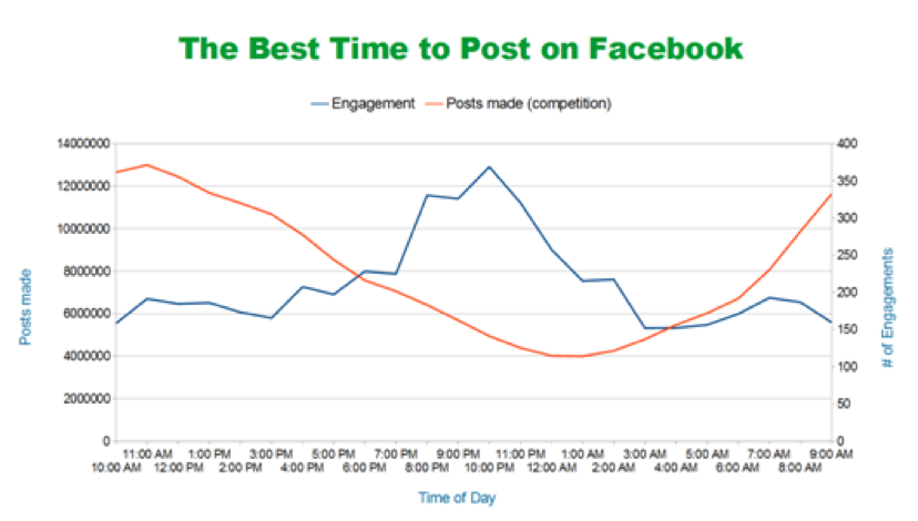 How_to_Increase_Facebook_Content_Shareability_in_7_Easy_Steps-6.png