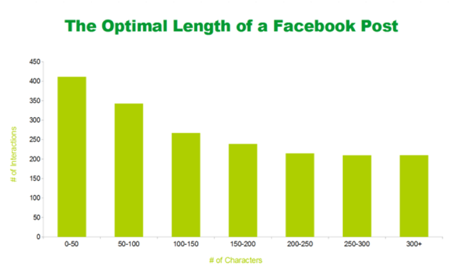 How_to_Increase_Facebook_Content_Shareability_in_7_Easy_Steps-7.png