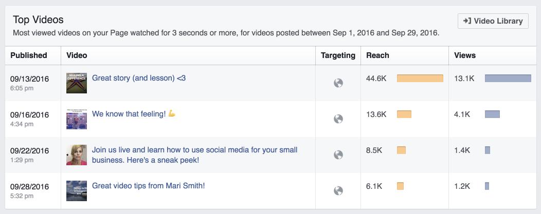 Improve-Social-Media-Marketing-video.png
