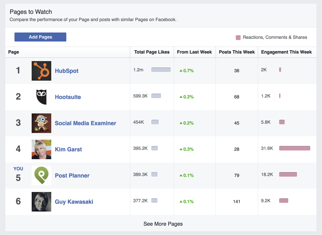 Improve-Social-Media-Marketing1.png