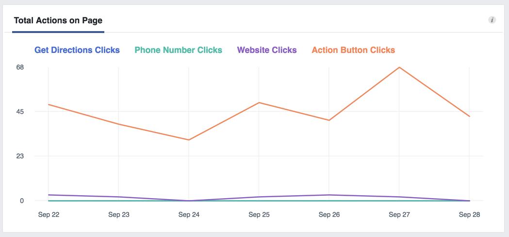 Improve-Social-Media-Marketing2.png