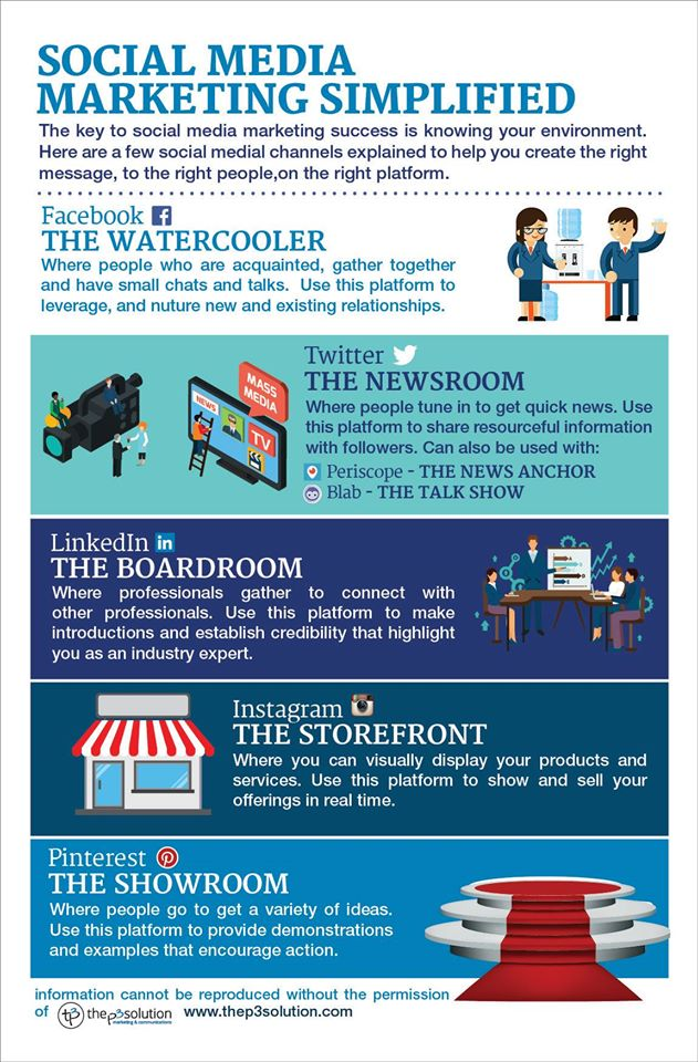 Social-Networks-Explained.jpg
