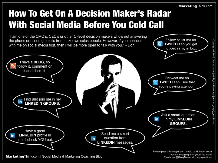 Social-Selling.png