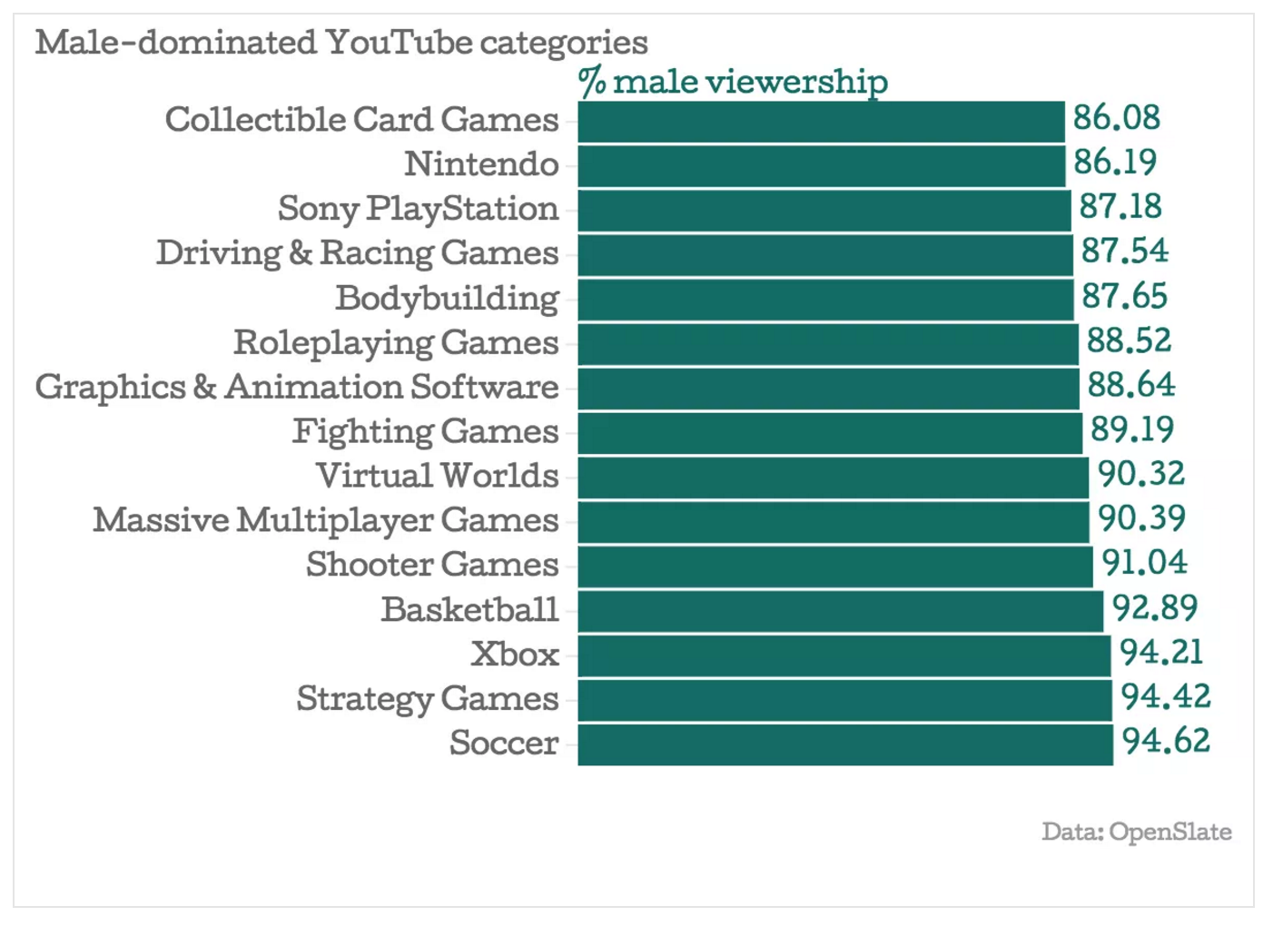 YouTube-Stats-Male.png