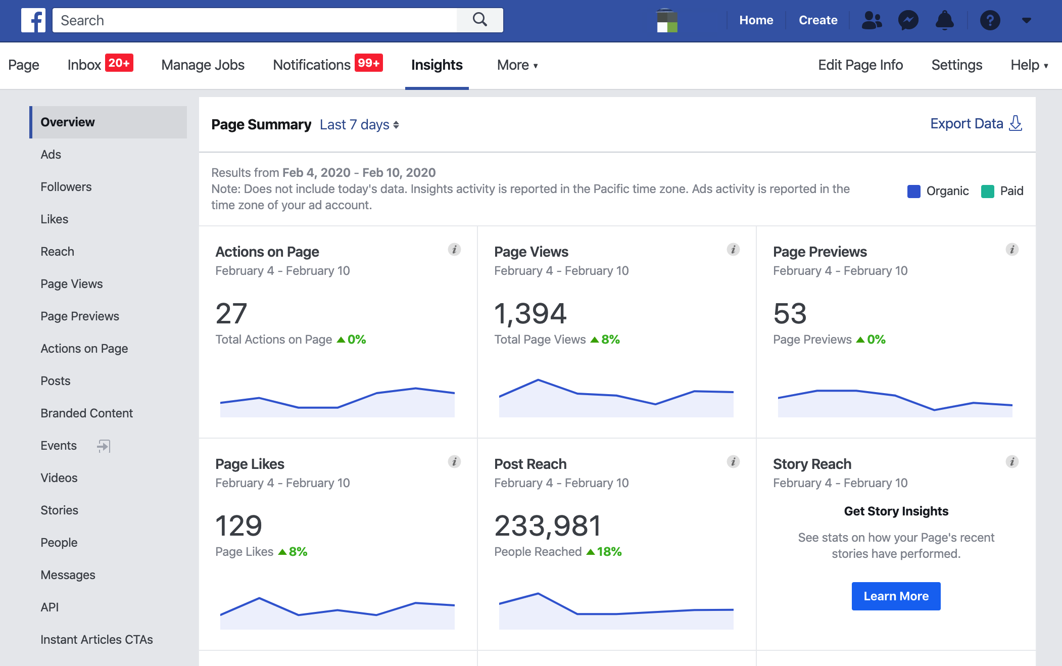 benefits-of-facebook-business-page-insights-pp