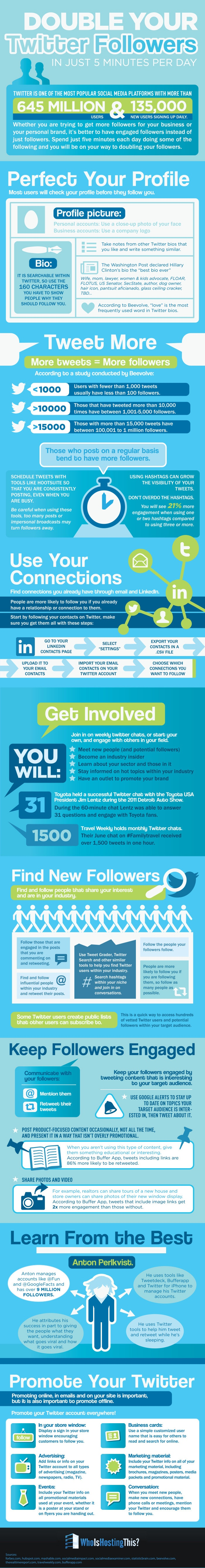 increase twitter followers infographic