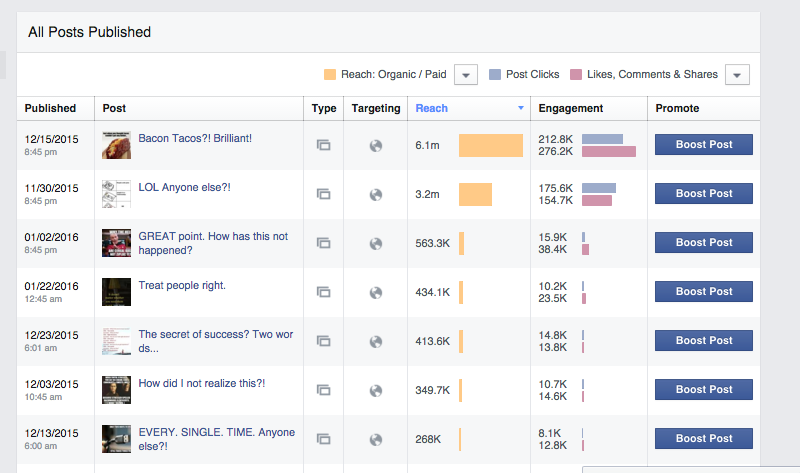 Post-Planner-Facebook-Insights