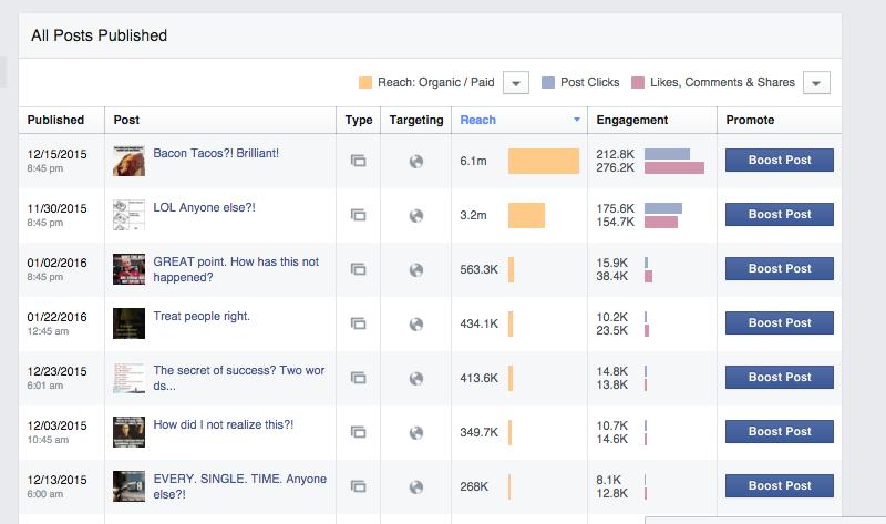 Post-Planner-Facebook-Insights