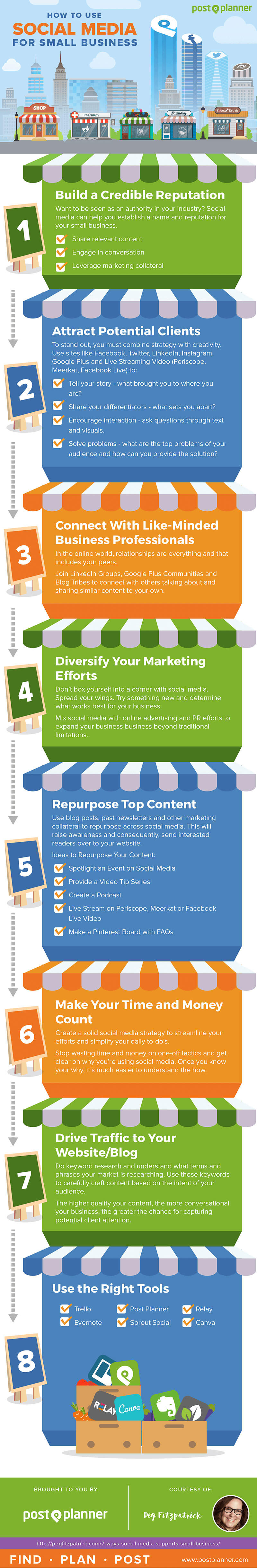 How-to-Use-Social-Media-for-Small-Business-Infographic