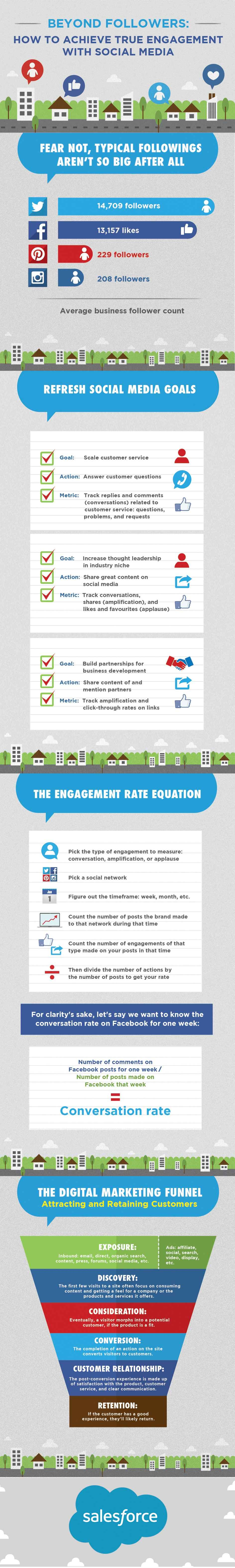 true-engagement-1