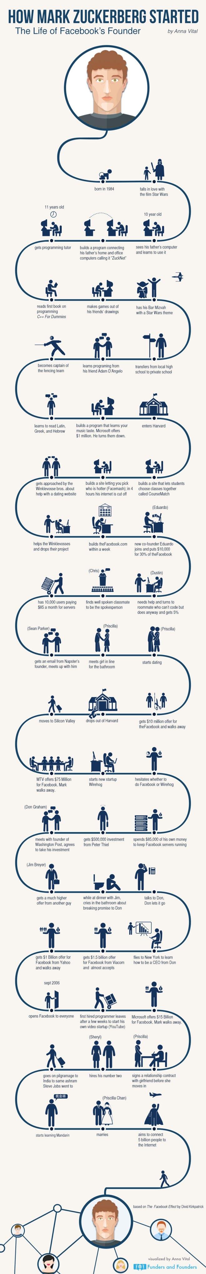 start-a-social-network