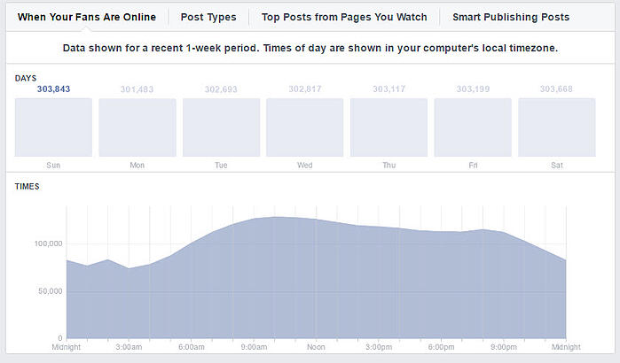 tips-to-save-time-on-facebook.jpg