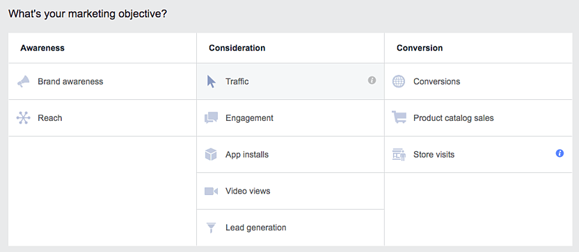 5 Ways Marketing on Facebook Has Changed (and How to Use it