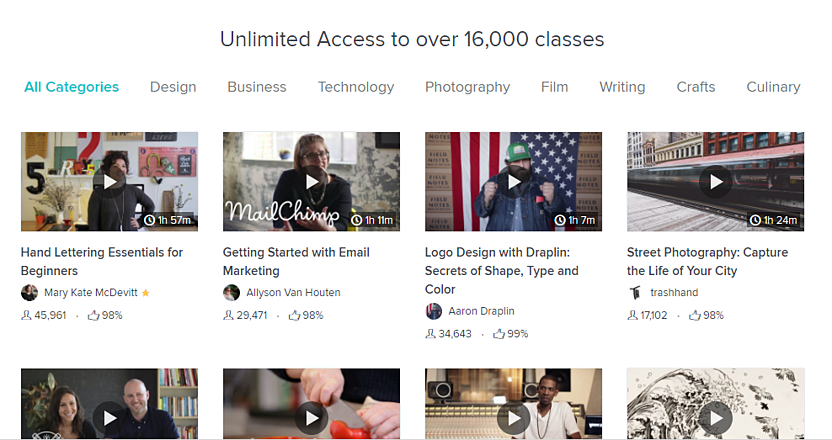 9 Ways to Use Social Media to Promote Your Online Course