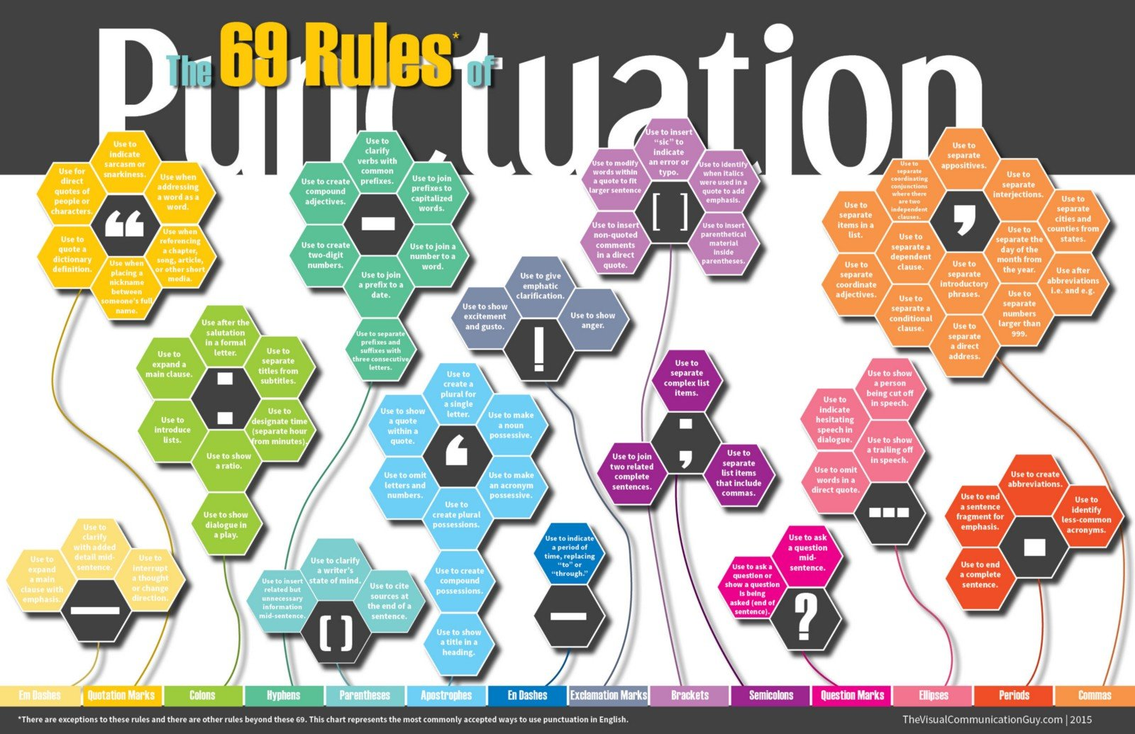 69 punctuation rules.jpg