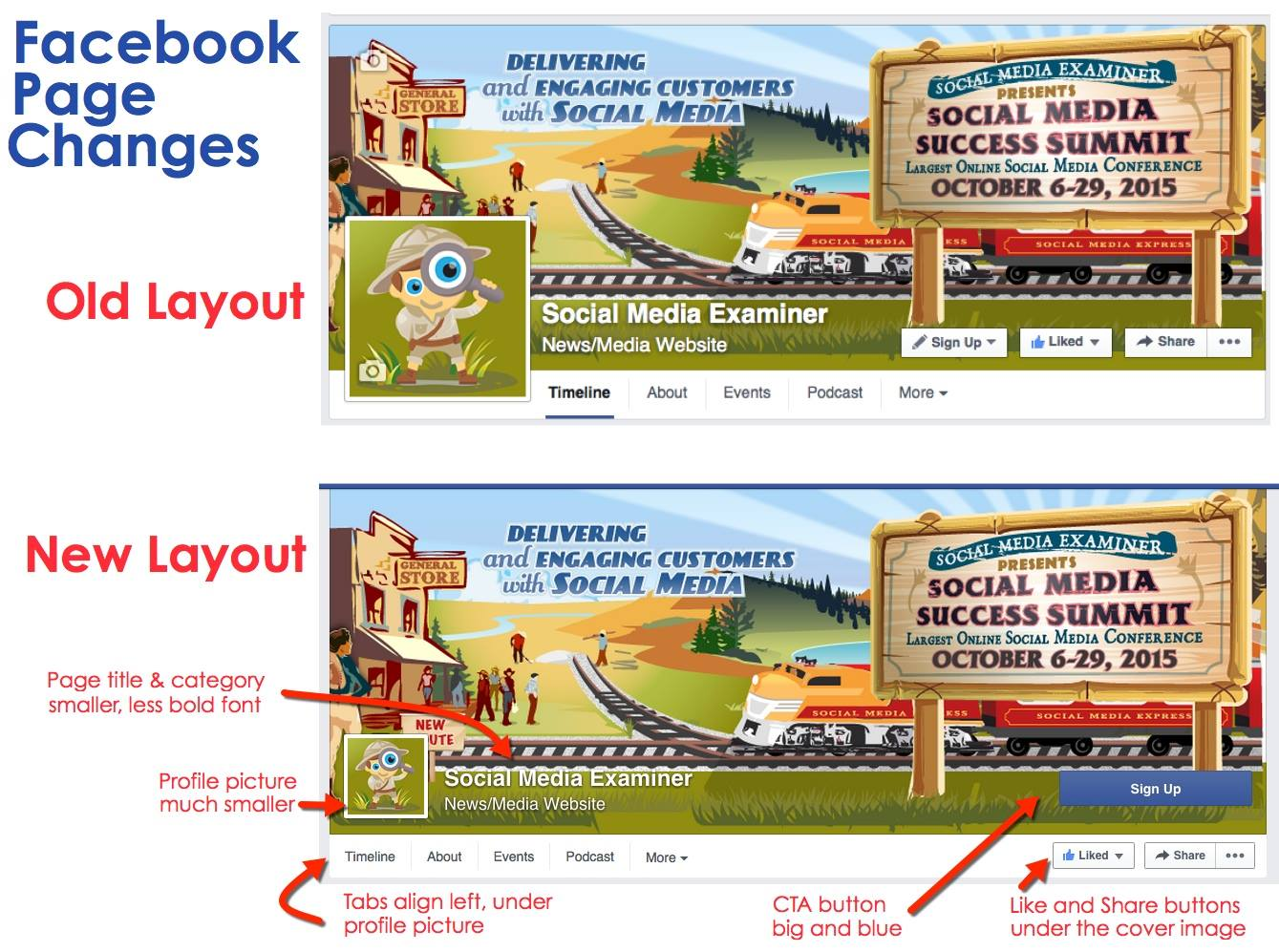Facebook-Page-Layouts-Changed-Again-1