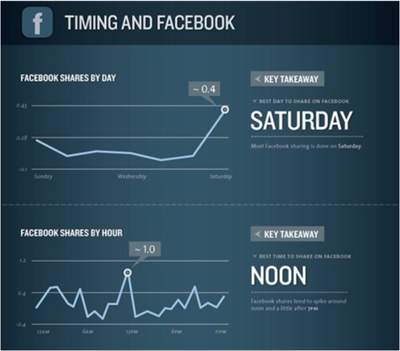 How_to_Increase_Facebook_Content_Shareability_8.png