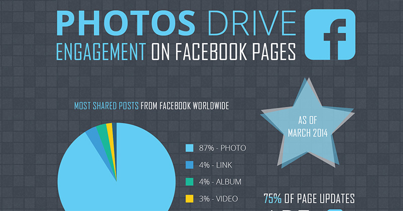 10 Crazy Social Media Facts that Are ACTUALLY True (Even #7)