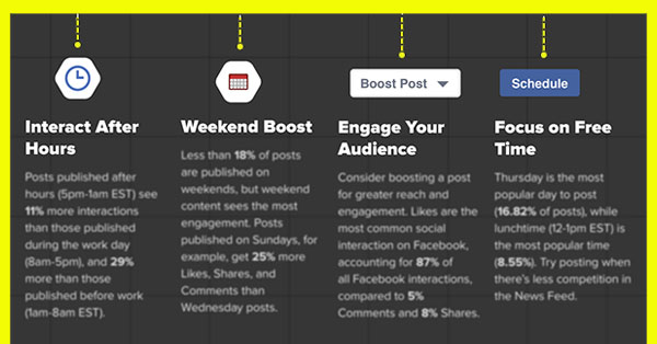 13 Stats to Help Your Good Facebook Posts Get Even BETTER